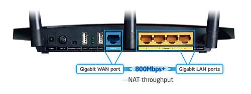 Router Gigabit Inalambrico de Banda Dual N750 TL-WDR4300 - tienda.tpu.mx - Puertos Gigabit